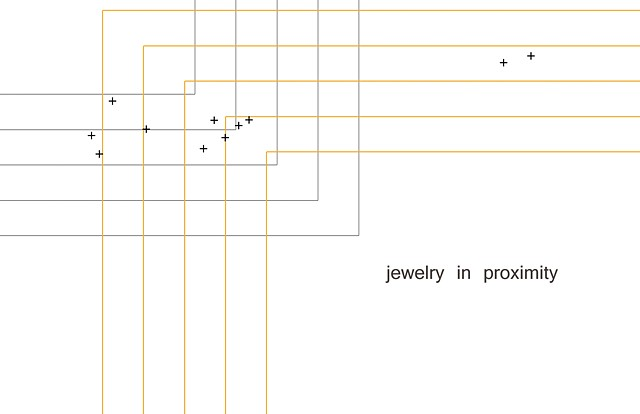 Jewelry in Proximity Card
