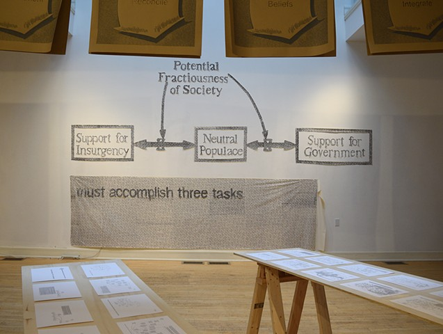 installation view of Neutral Populace