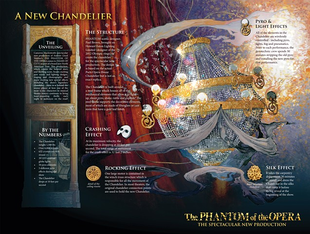 The Phantom of The Opera:  A New Chandelier