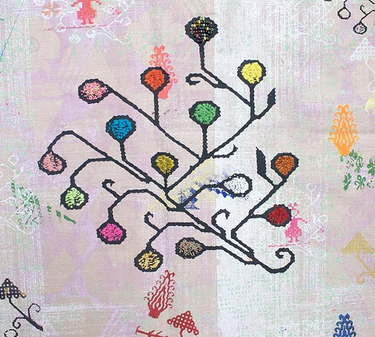 Silk screen printing, embroidery and beads on upholstery fabric (detail)