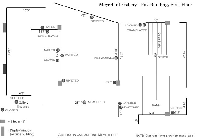 Actions in and Around Meyerhoff