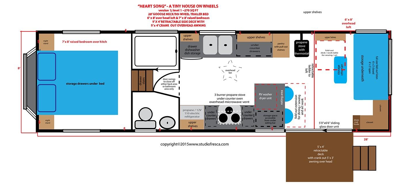 Studio Fresca Some Old Stuff Fresh New Artitude Heart Song A Tiny House On Wheels Levle 1 Vs 2